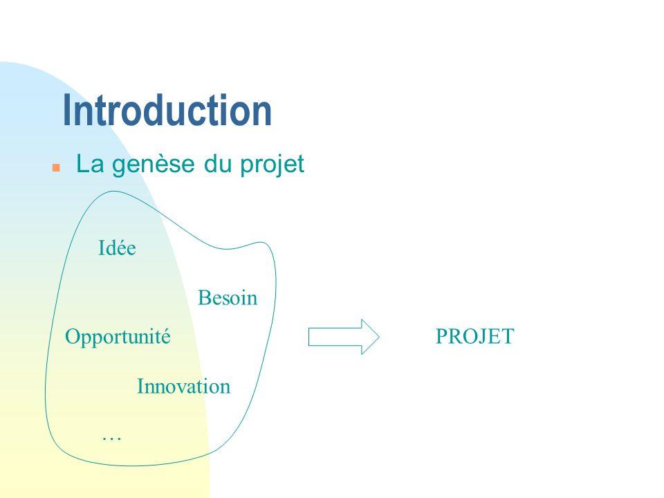 Introduction La genèse du projet Idée Besoin Opportunité PROJET