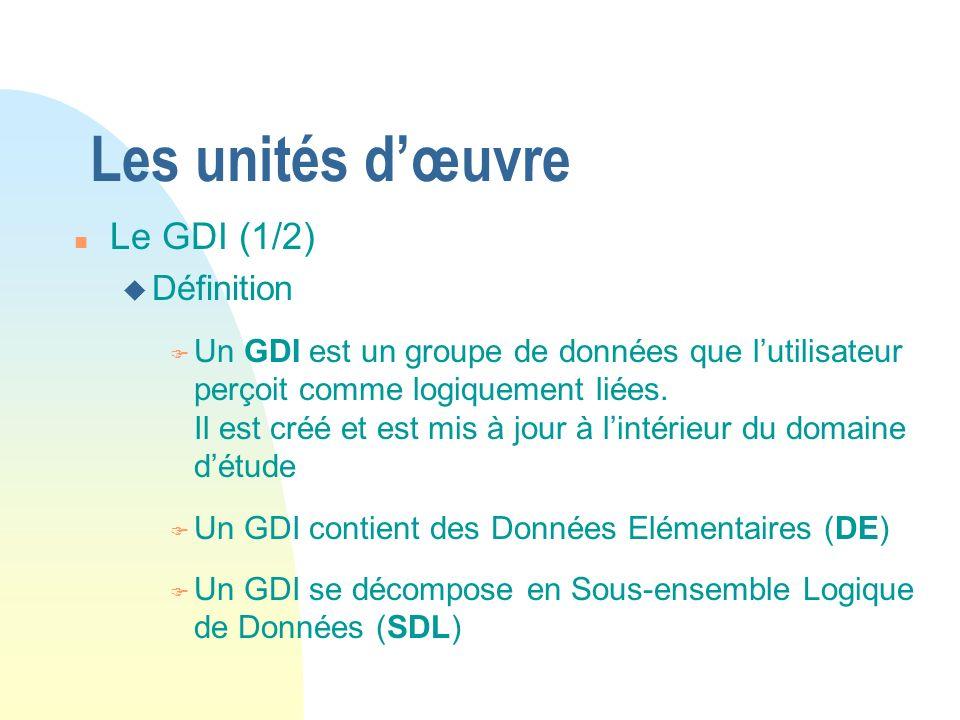 Les unités d'œuvre Le GDI (1/2) Définition