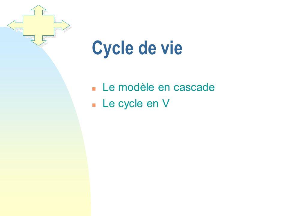 Cycle de vie Le modèle en cascade Le cycle en V