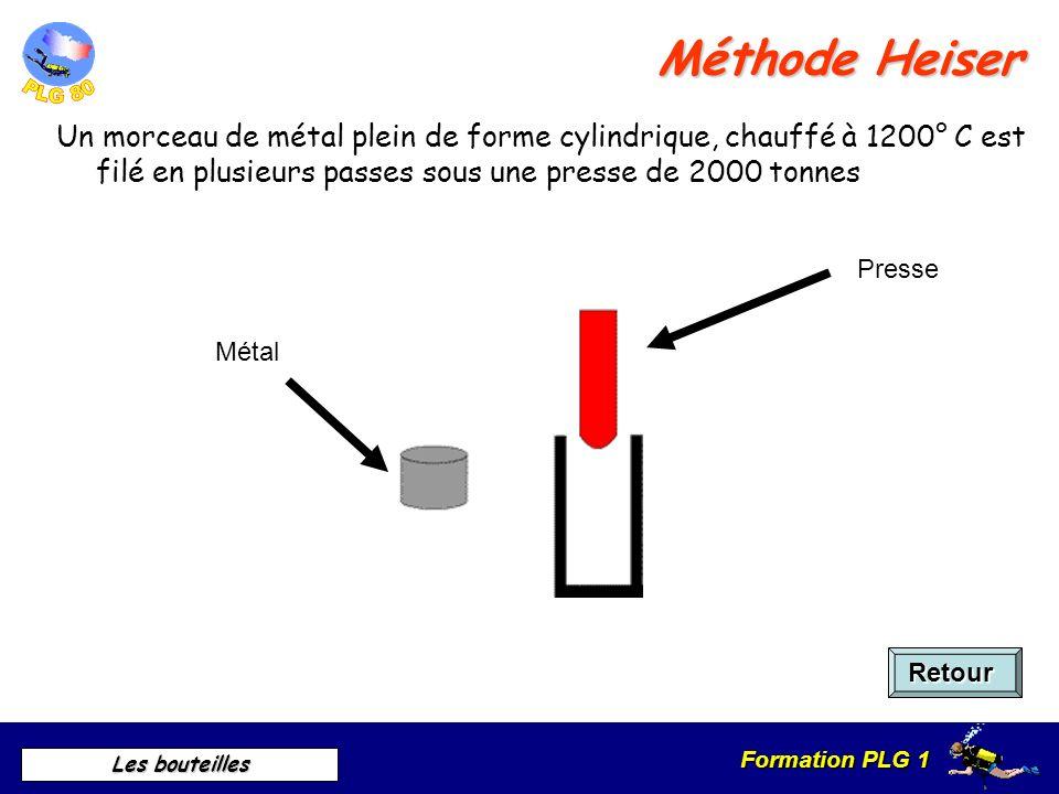 Méthode Heiser Un morceau de métal plein de forme cylindrique, chauffé à 1200° C est filé en plusieurs passes sous une presse de 2000 tonnes.