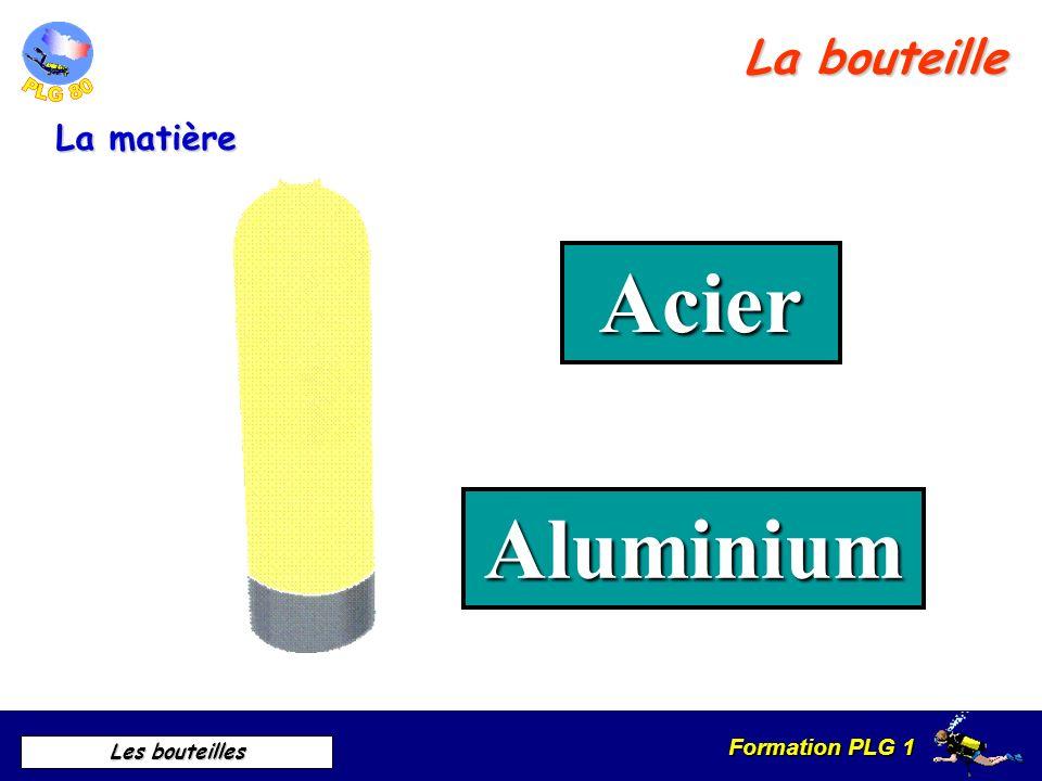 La bouteille La matière Acier Aluminium