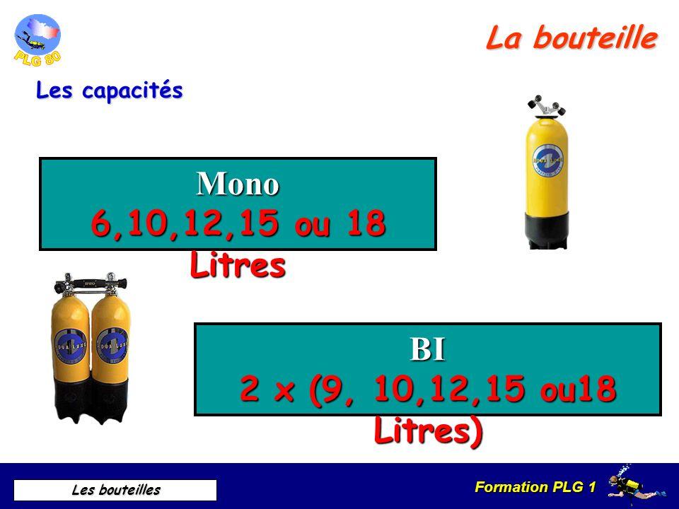 Mono 6,10,12,15 ou 18 Litres BI 2 x (9, 10,12,15 ou18 Litres)