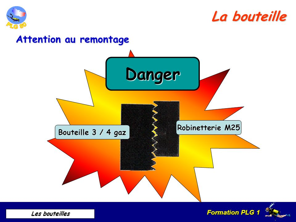 Danger La bouteille Attention au remontage Robinetterie M25