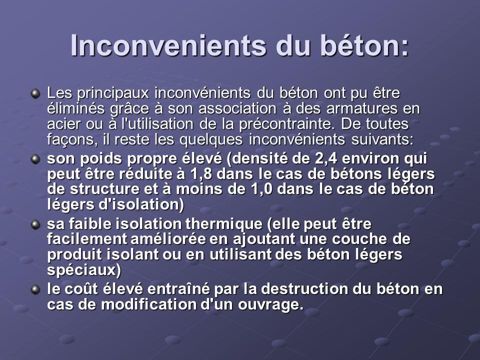 Inconvenients du béton: