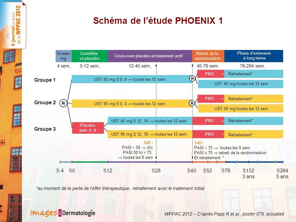 Schéma de l'étude PHOENIX 1