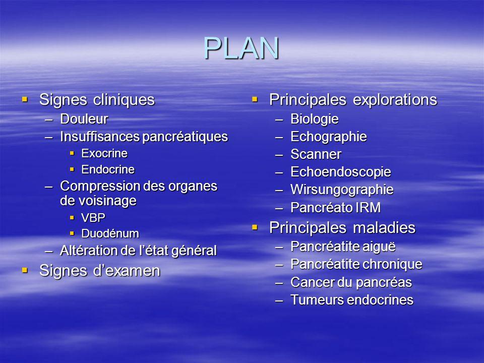 PLAN Signes cliniques Signes d'examen Principales explorations
