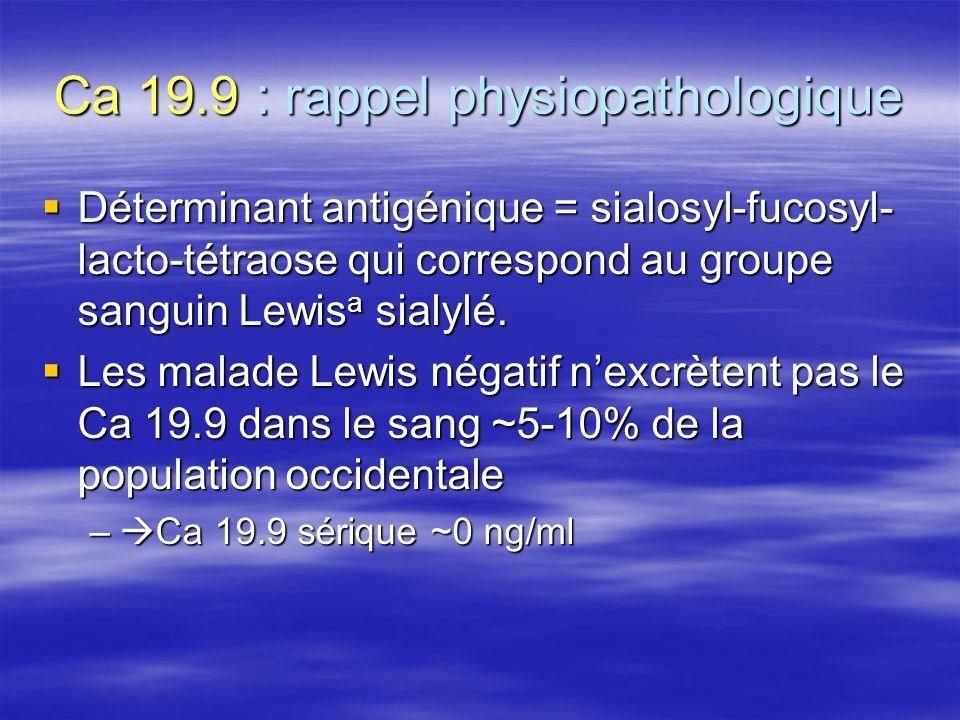 Ca 19.9 : rappel physiopathologique