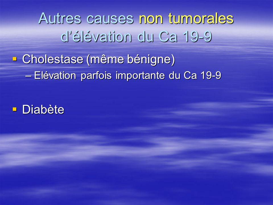 Autres causes non tumorales d'élévation du Ca 19-9