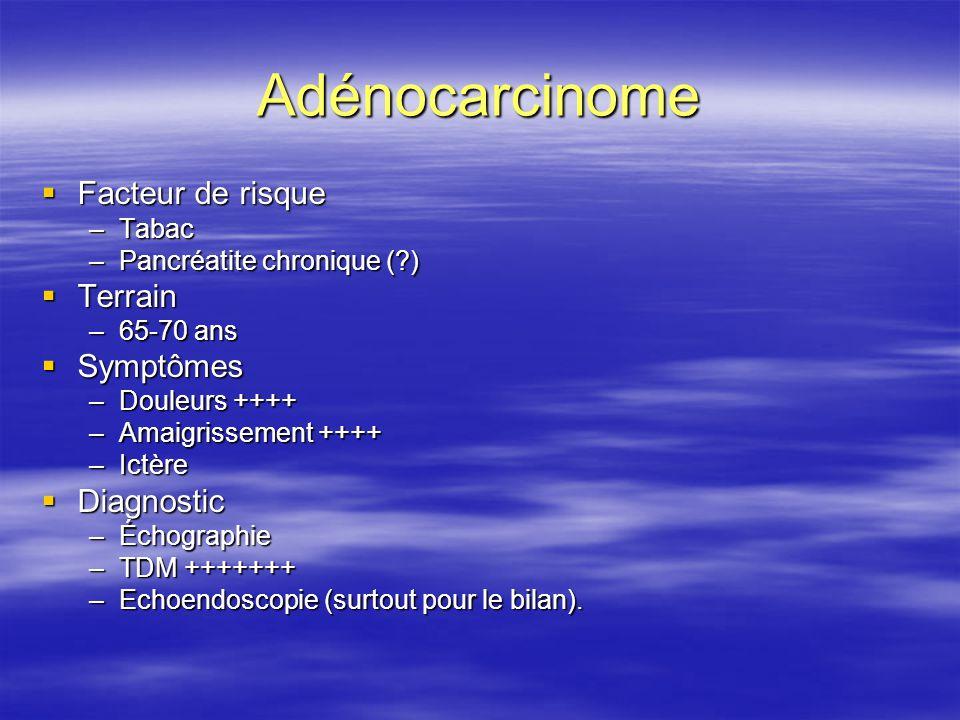 Adénocarcinome Facteur de risque Terrain Symptômes Diagnostic Tabac