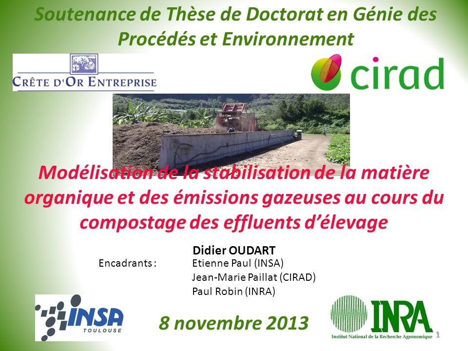 Soutenance de Thèse de Doctorat en Génie des Procédés et Environnement
