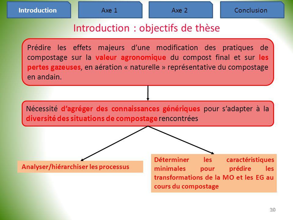 Introduction : objectifs de thèse