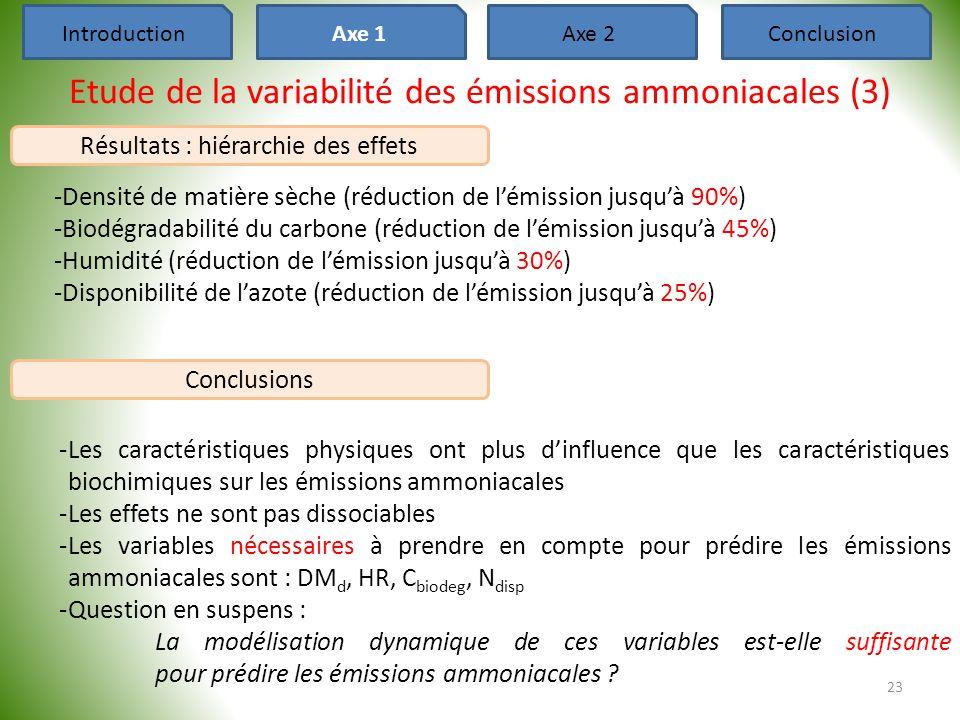 Etude de la variabilité des émissions ammoniacales (3)