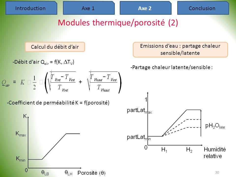 Modules thermique/porosité (2)
