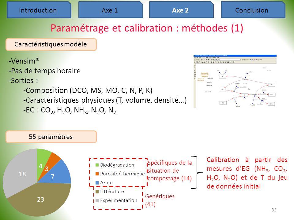 Paramétrage et calibration : méthodes (1)
