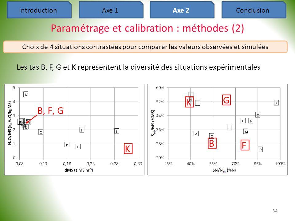 Paramétrage et calibration : méthodes (2)