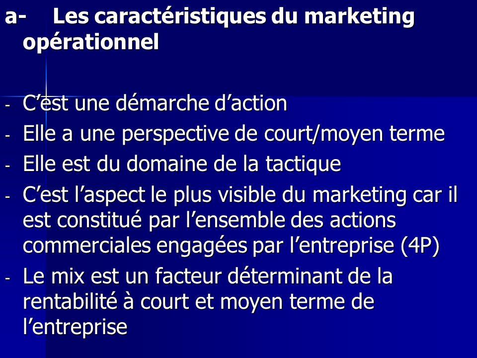 a- Les caractéristiques du marketing opérationnel