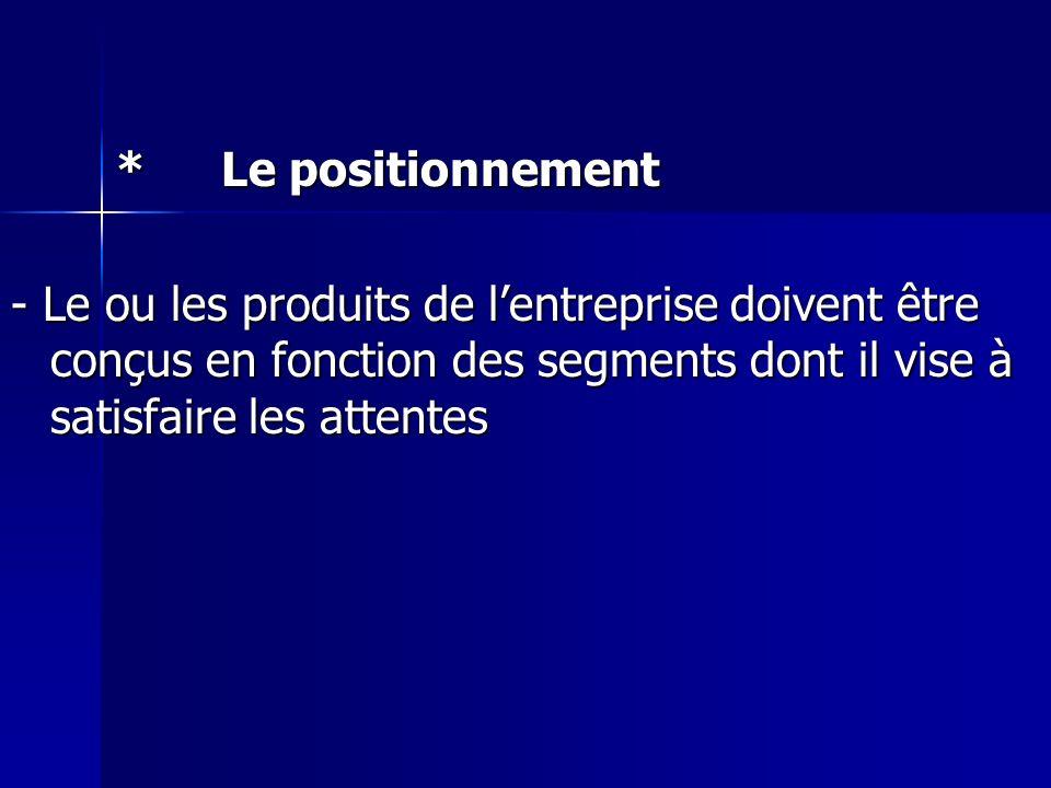* Le positionnement - Le ou les produits de l'entreprise doivent être conçus en fonction des segments dont il vise à satisfaire les attentes.