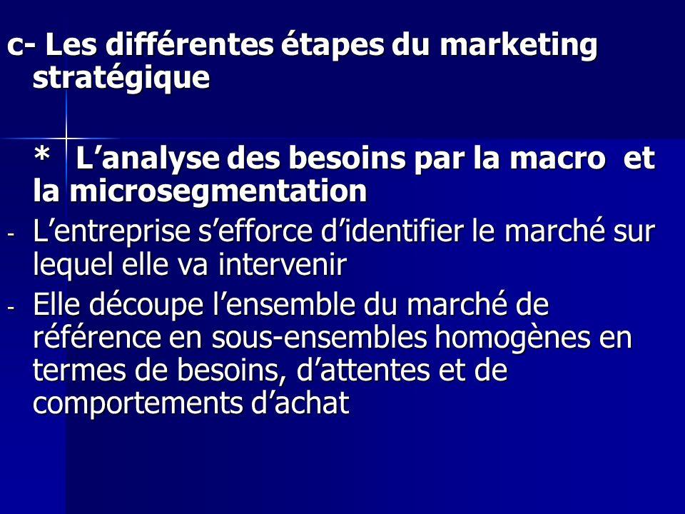 c- Les différentes étapes du marketing stratégique