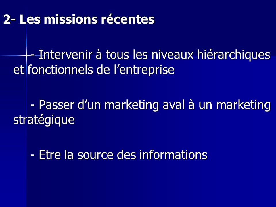 2- Les missions récentes