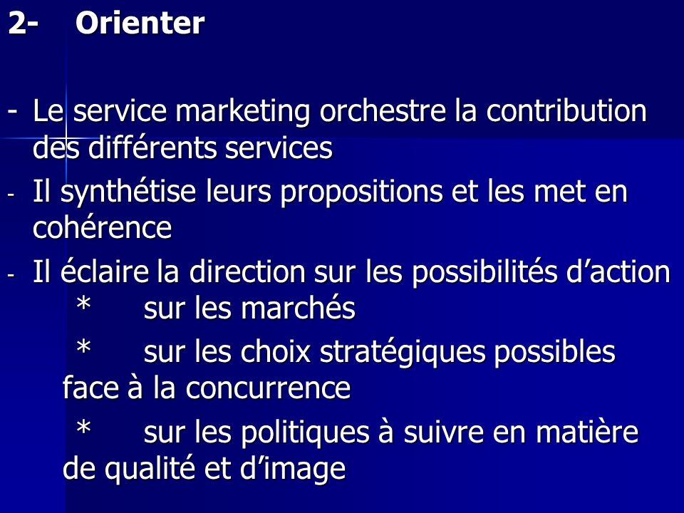 2- Orienter - Le service marketing orchestre la contribution des différents services. Il synthétise leurs propositions et les met en cohérence.