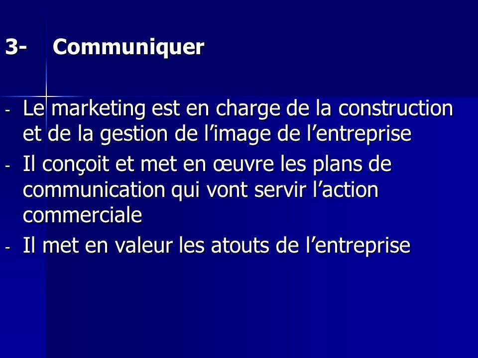 3- Communiquer Le marketing est en charge de la construction et de la gestion de l'image de l'entreprise.