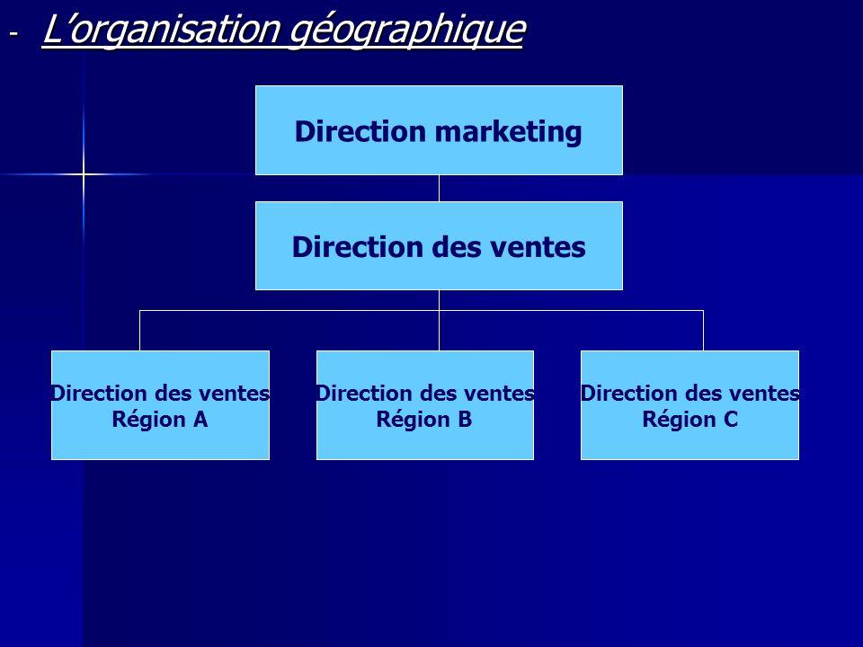 L'organisation géographique