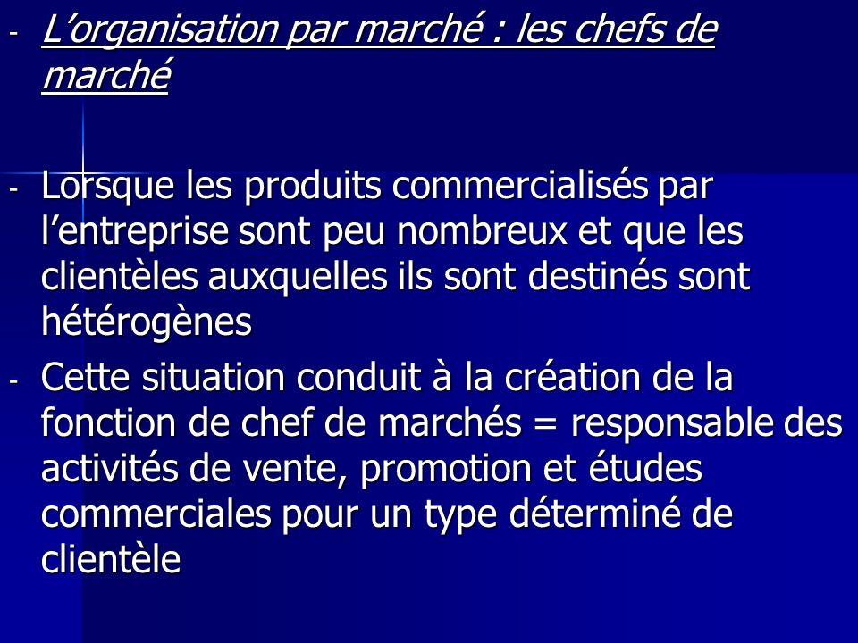 L'organisation par marché : les chefs de marché