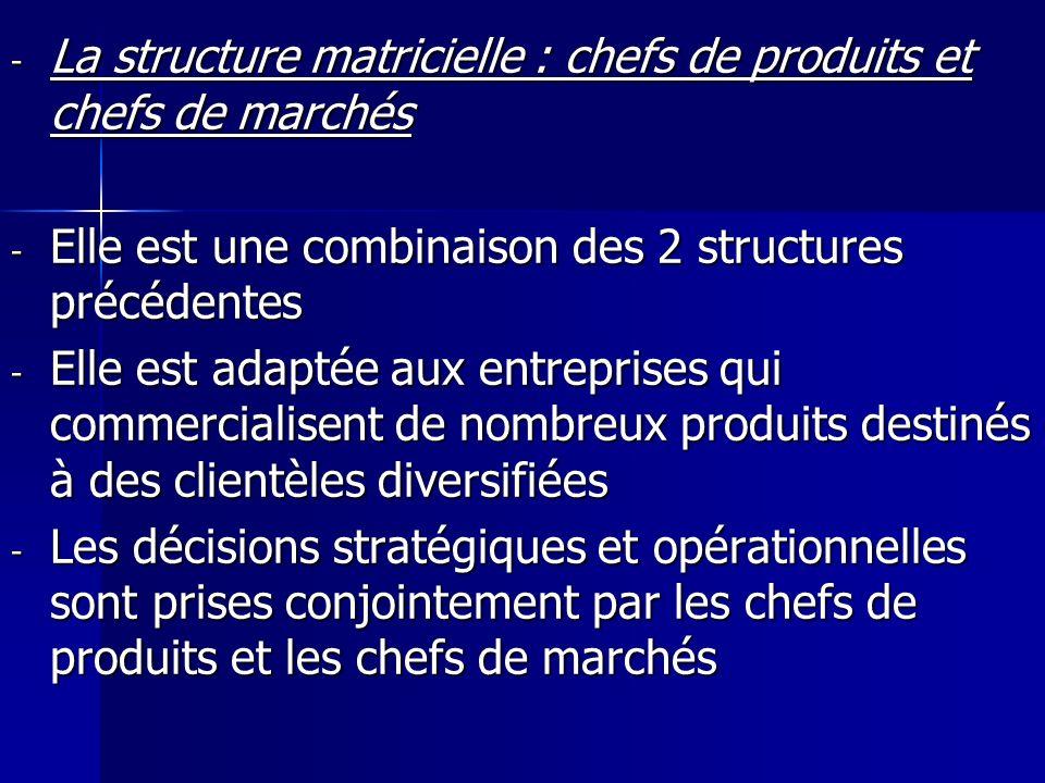 La structure matricielle : chefs de produits et chefs de marchés