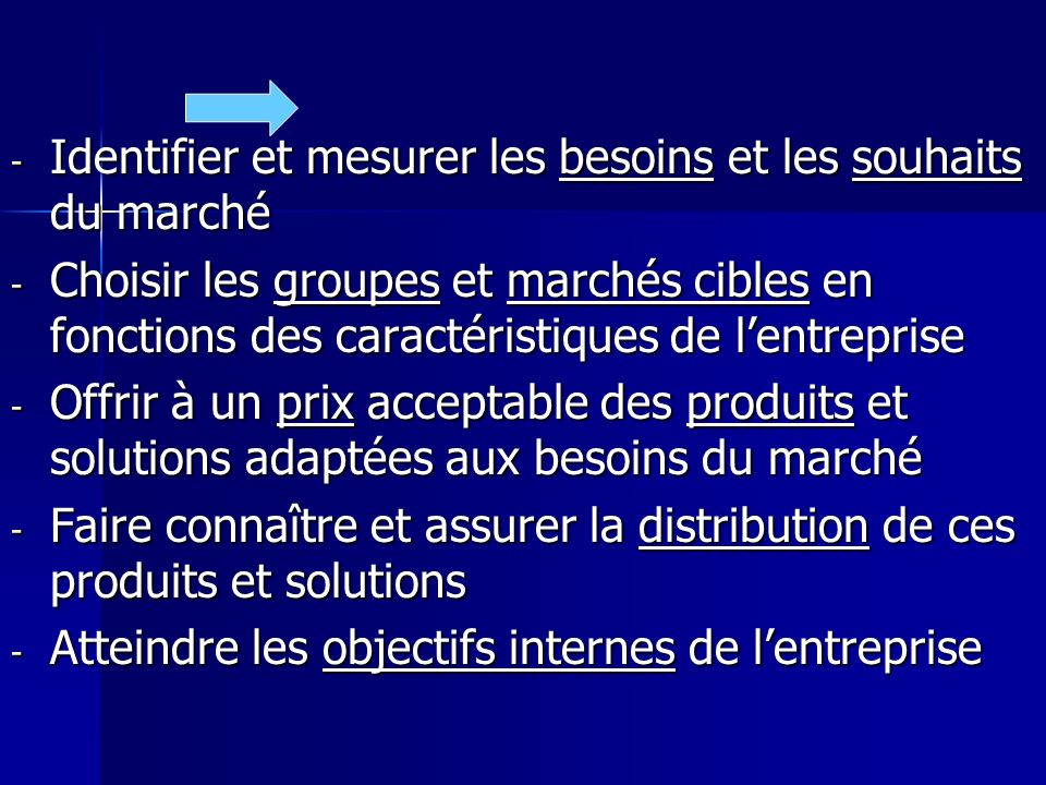 Identifier et mesurer les besoins et les souhaits du marché
