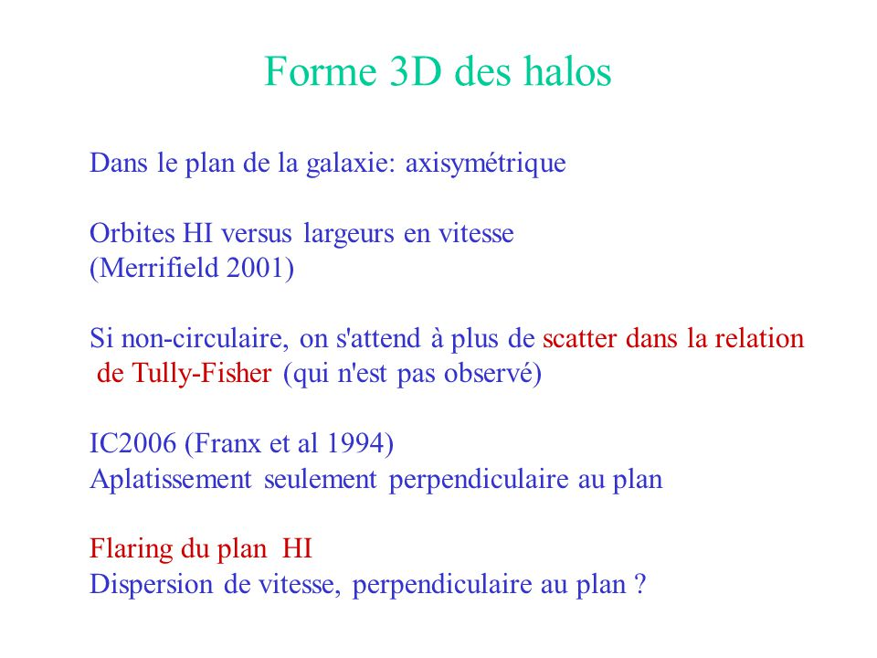 Forme 3D des halos Dans le plan de la galaxie: axisymétrique