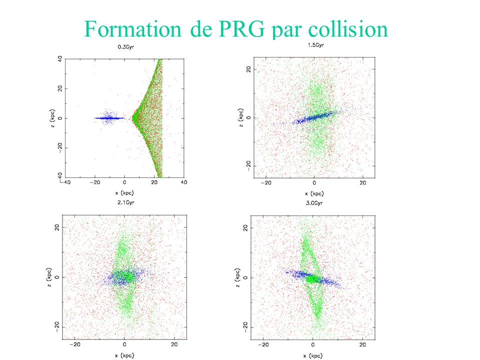 Formation de PRG par collision