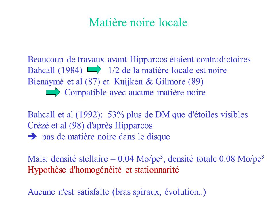 Matière noire locale Beaucoup de travaux avant Hipparcos étaient contradictoires. Bahcall (1984) 1/2 de la matière locale est noire.