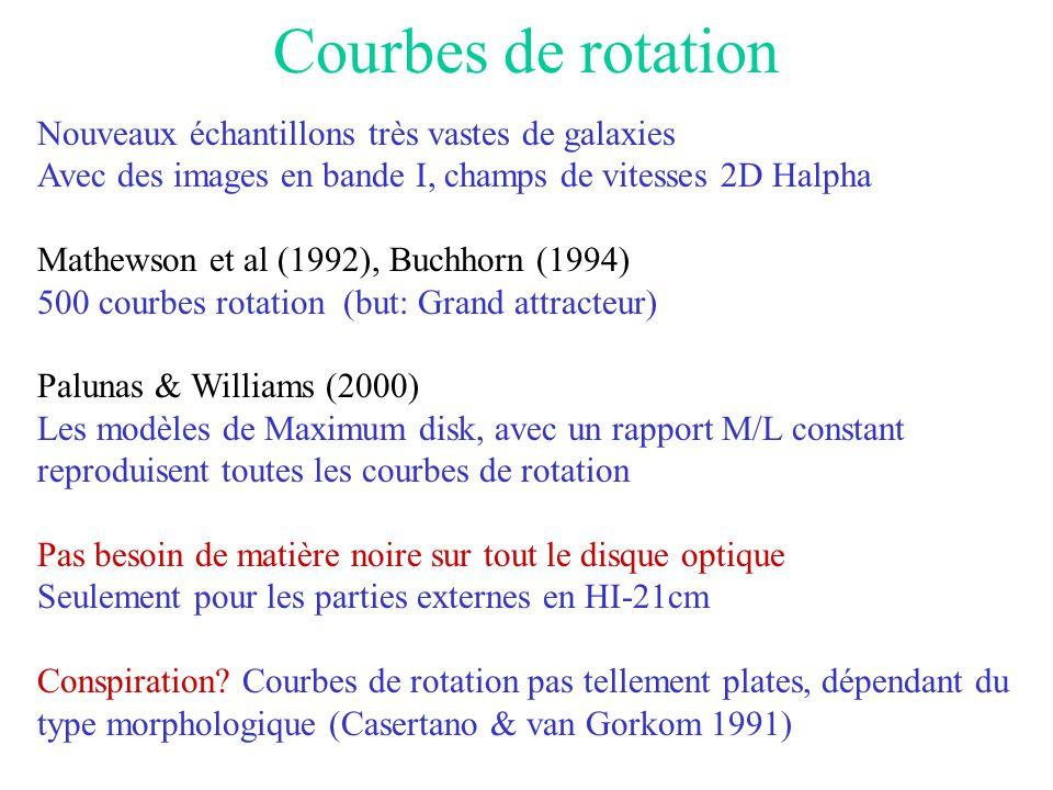 Courbes de rotation Nouveaux échantillons très vastes de galaxies