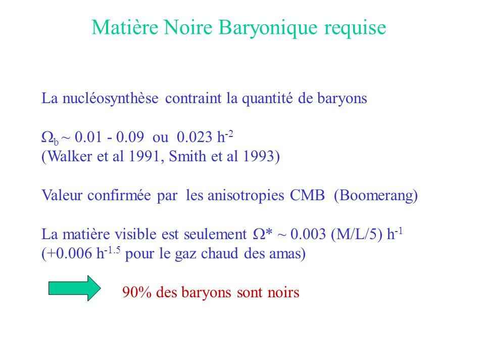 Matière Noire Baryonique requise