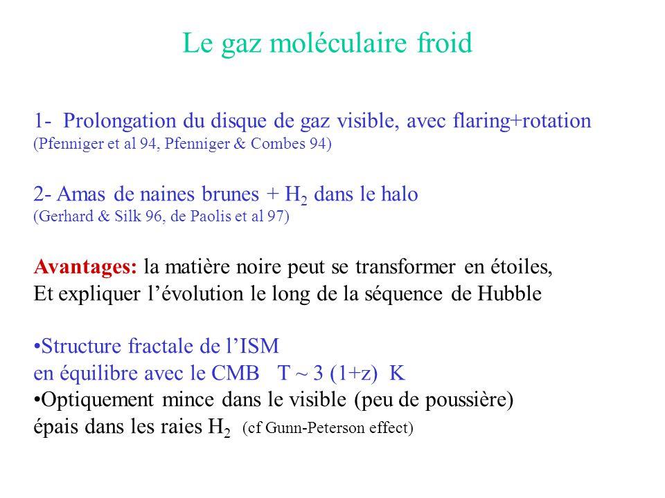 Le gaz moléculaire froid