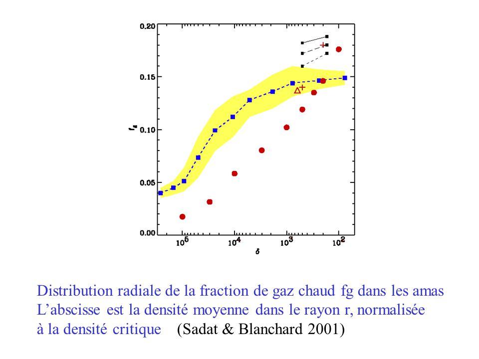 Distribution radiale de la fraction de gaz chaud fg dans les amas