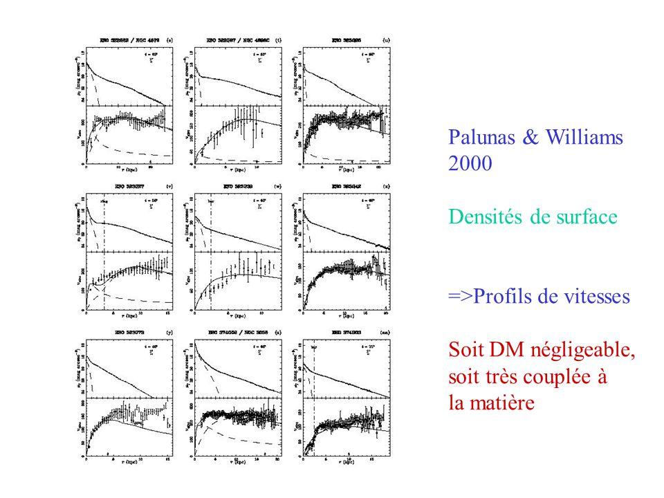 Palunas & Williams 2000. Densités de surface. =>Profils de vitesses. Soit DM négligeable, soit très couplée à.