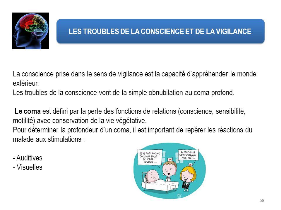 LES TROUBLES DE LA CONSCIENCE ET DE LA VIGILANCE