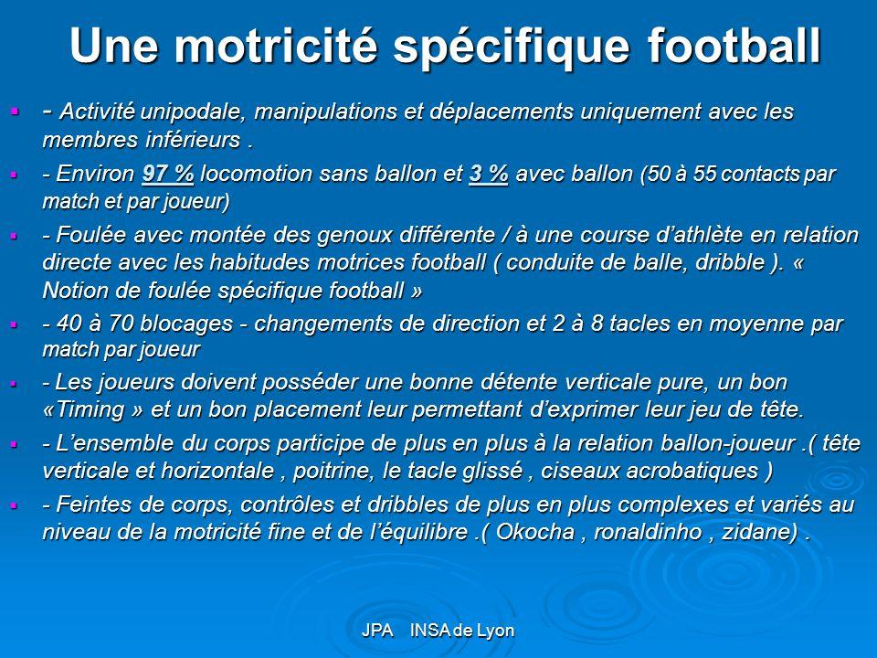 Une motricité spécifique football