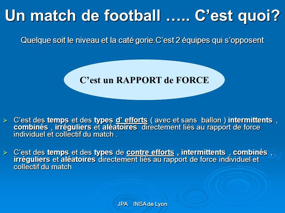 Un match de football ….. C'est quoi C'est un RAPPORT de FORCE