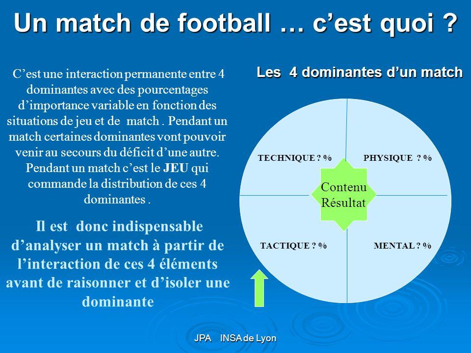 Un match de football … c'est quoi Les 4 dominantes d'un match