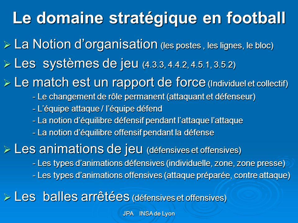 Le domaine stratégique en football
