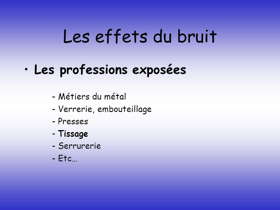 Les effets du bruit Les professions exposées - Métiers du métal