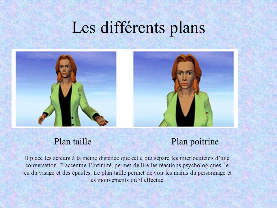Les différents plans Plan taille Plan poitrine