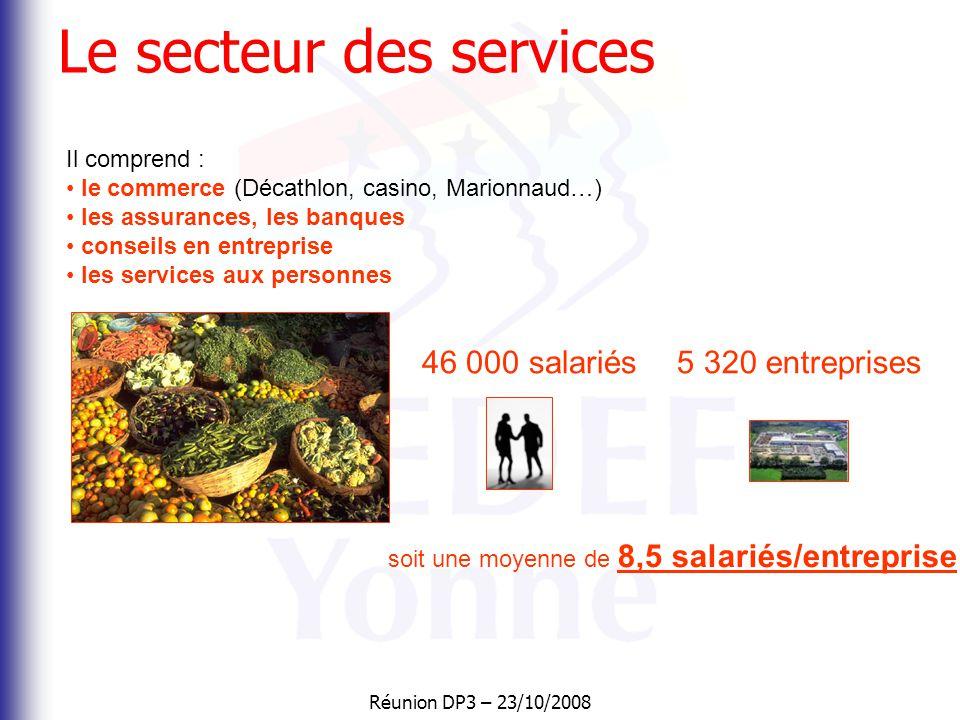 Le secteur des services