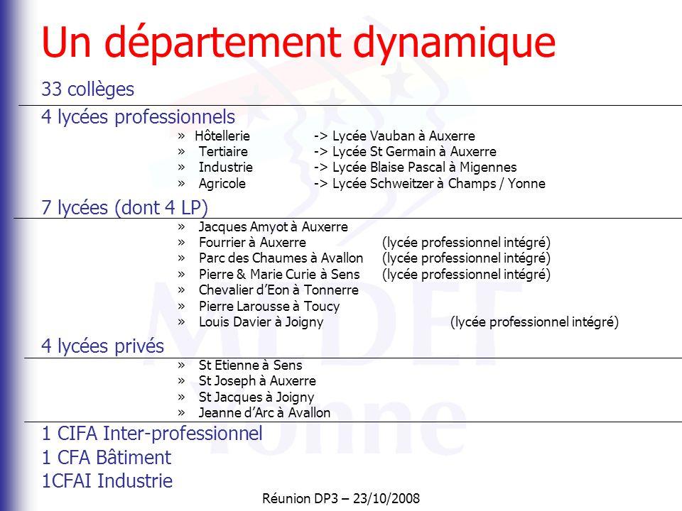 Un département dynamique