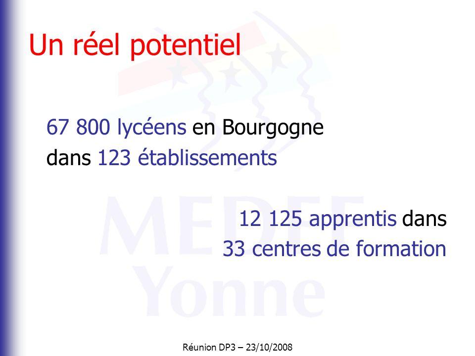 Un réel potentiel 67 800 lycéens en Bourgogne dans 123 établissements
