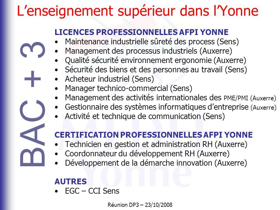 L'enseignement supérieur dans l'Yonne