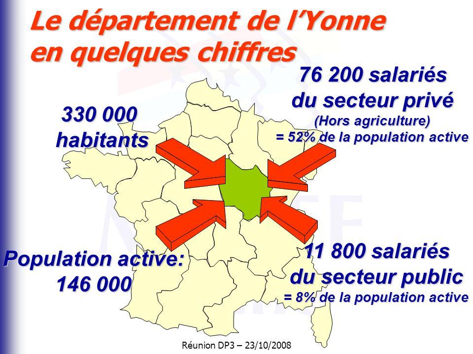 Le département de l'Yonne en quelques chiffres