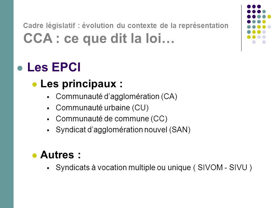 Les EPCI Les principaux : Autres : Communauté d'agglomération (CA)